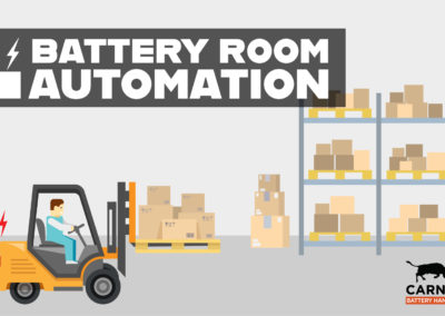 Battery Room Automation Graphic